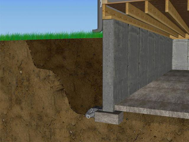 Expansive Soils Amp Foundation Repair Greater Winnipeg
