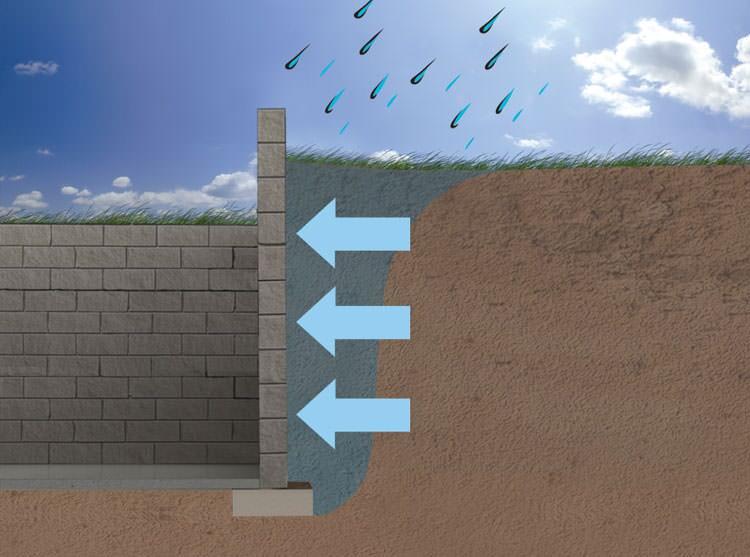 Expansive Soils Amp Foundation Repair In Manitoba